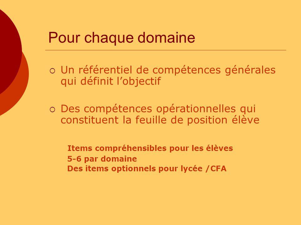 Pour chaque domaine Un référentiel de compétences générales qui définit lobjectif Des compétences opérationnelles qui constituent la feuille de positi