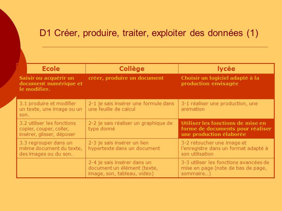 D1 Créer, produire, traiter, exploiter des données (1) EcoleCollègelycée Saisir ou acquérir un document numérique et le modifier. créer, produire un d