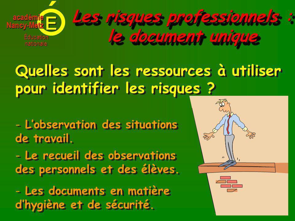 E Éducationnationale académieNancy-Metz - - Lobservation des situations de travail.