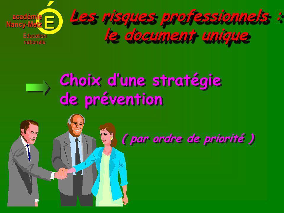 E Éducationnationale académieNancy-Metz Choix dune stratégie de prévention ( par ordre de priorité ) Choix dune stratégie de prévention ( par ordre de priorité ) Les risques professionnels : le document unique