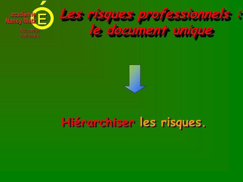 E Éducationnationale académieNancy-Metz Hiérarchiser les risques.