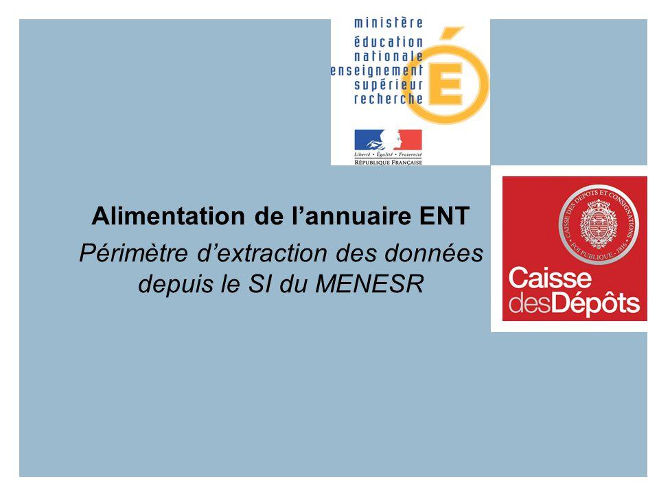 Alimentation de lannuaire ENT Périmètre dextraction des données depuis le SI du MENESR