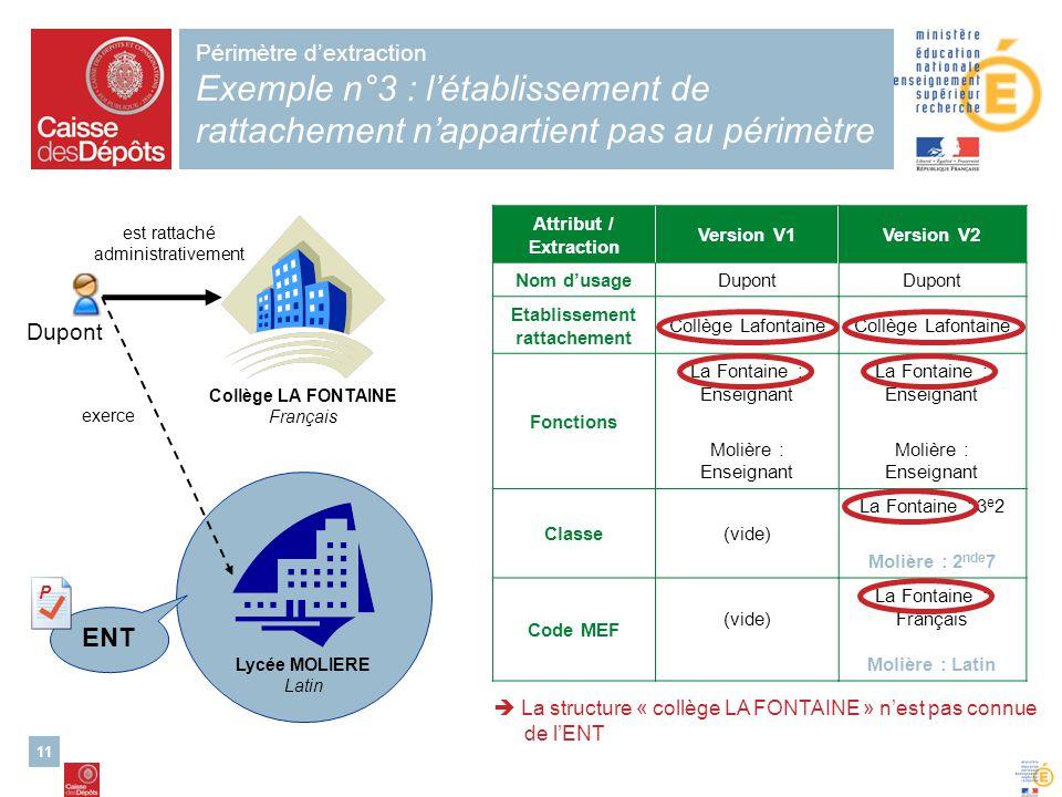 11 Périmètre dextraction Exemple n°3 : létablissement de rattachement nappartient pas au périmètre Collège LA FONTAINE Français Lycée MOLIERE Latin Du