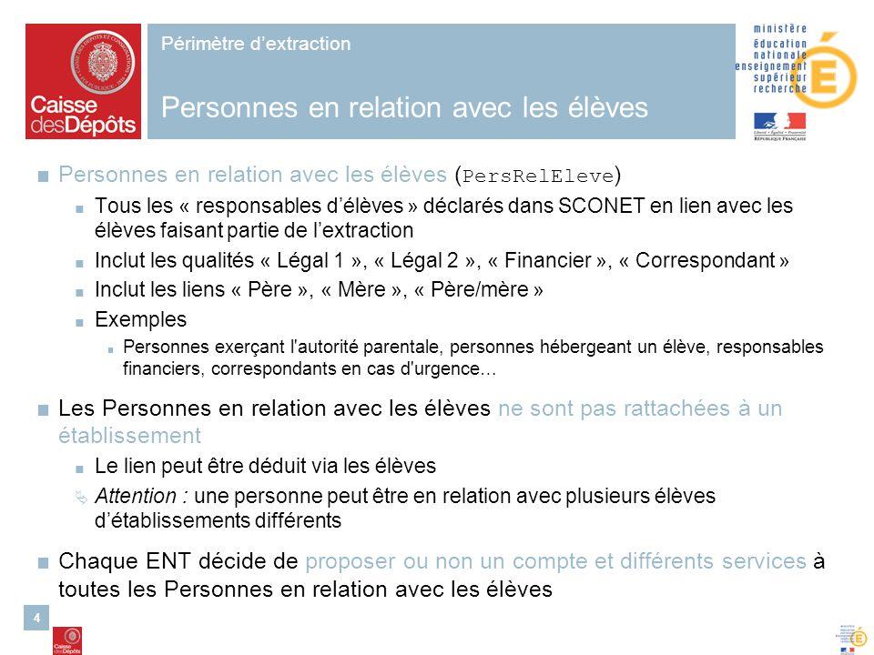 4 Périmètre dextraction Personnes en relation avec les élèves Personnes en relation avec les élèves ( PersRelEleve ) Tous les « responsables délèves »