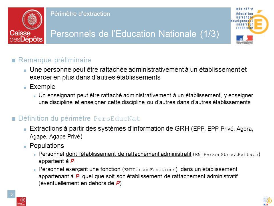 5 Périmètre dextraction Personnels de lEducation Nationale (1/3) Remarque préliminaire Une personne peut être rattachée administrativement à un établi