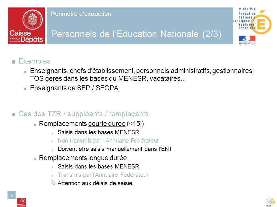 6 Périmètre dextraction Personnels de lEducation Nationale (2/3) Exemples Enseignants, chefs d'établissement, personnels administratifs, gestionnaires