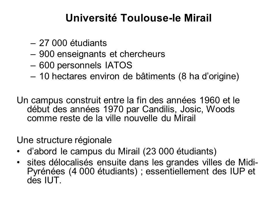 Université Toulouse-le Mirail –27 000 étudiants –900 enseignants et chercheurs –600 personnels IATOS –10 hectares environ de bâtiments (8 ha dorigine) Un campus construit entre la fin des années 1960 et le début des années 1970 par Candilis, Josic, Woods comme reste de la ville nouvelle du Mirail Une structure régionale dabord le campus du Mirail (23 000 étudiants) sites délocalisés ensuite dans les grandes villes de Midi- Pyrénées (4 000 étudiants) ; essentiellement des IUP et des IUT.