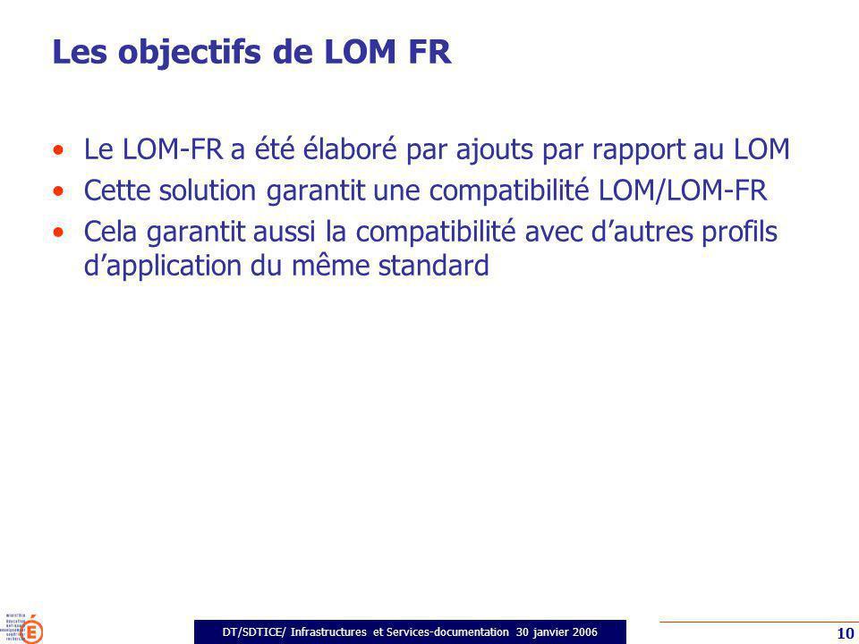 DT/SDTICE/ Infrastructures et Services-documentation 30 janvier 2006 10 Les objectifs de LOM FR Le LOM-FR a été élaboré par ajouts par rapport au LOM