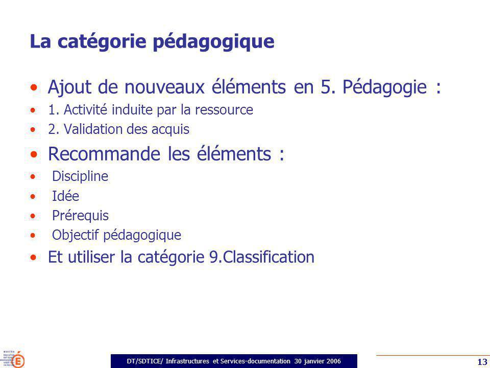 DT/SDTICE/ Infrastructures et Services-documentation 30 janvier 2006 13 La catégorie pédagogique Ajout de nouveaux éléments en 5. Pédagogie : 1. Activ