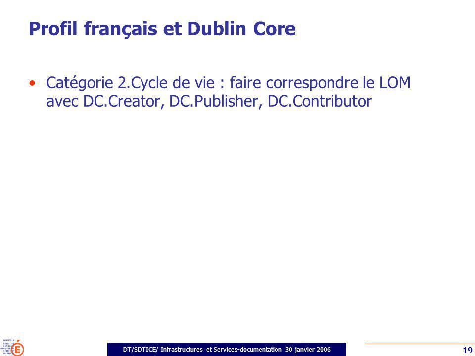 DT/SDTICE/ Infrastructures et Services-documentation 30 janvier 2006 19 Profil français et Dublin Core Catégorie 2.Cycle de vie : faire correspondre le LOM avec DC.Creator, DC.Publisher, DC.Contributor