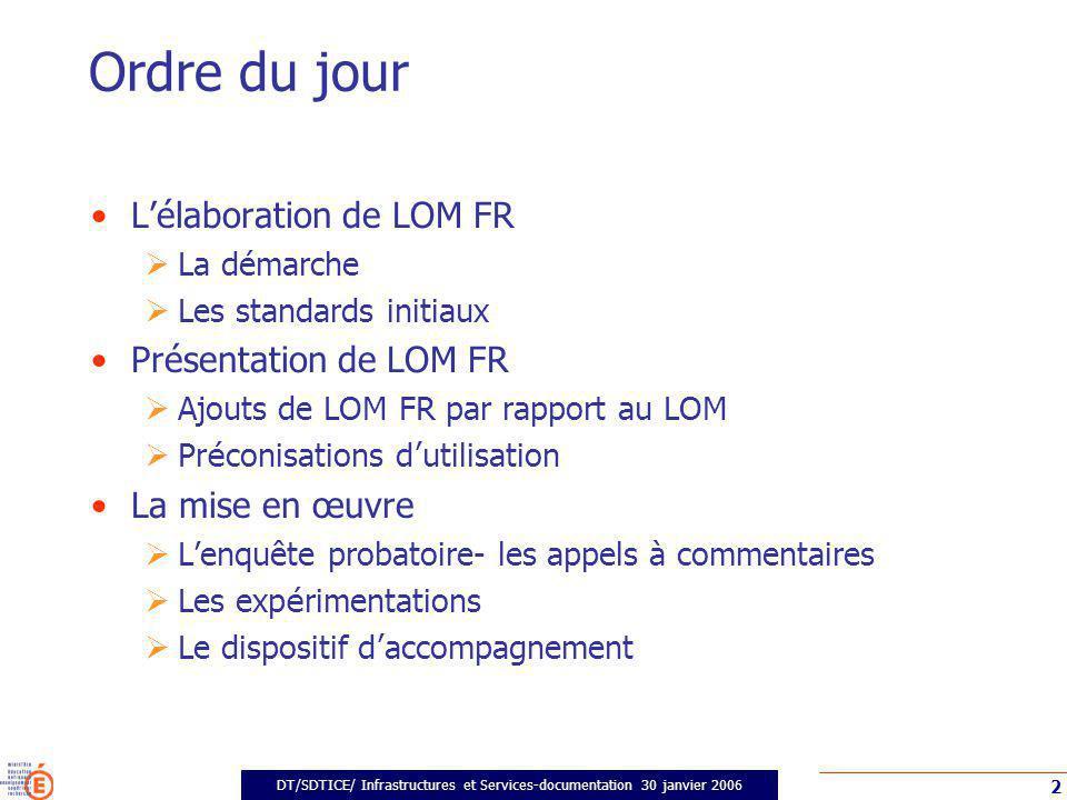 DT/SDTICE/Infrastructures et Services- Documentation 30 janvier 2006 3 Elaboration du LOM FR
