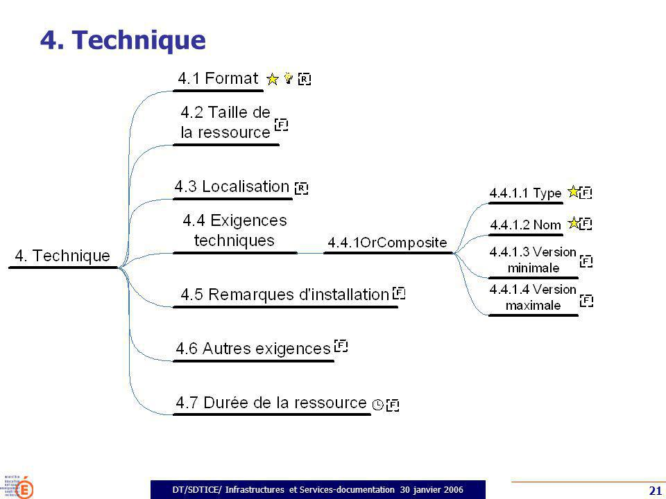 DT/SDTICE/ Infrastructures et Services-documentation 30 janvier 2006 21 4. Technique