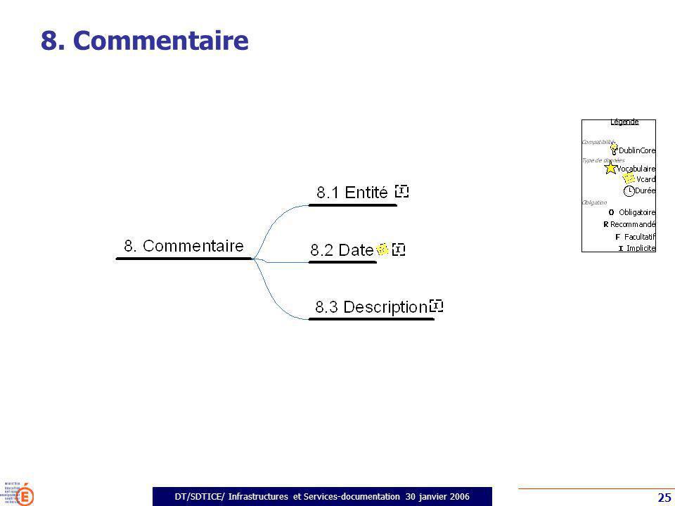 DT/SDTICE/ Infrastructures et Services-documentation 30 janvier 2006 25 8. Commentaire