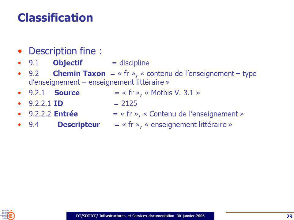 DT/SDTICE/ Infrastructures et Services-documentation 30 janvier 2006 29 Classification Description fine : 9.1 Objectif = discipline 9.2 Chemin Taxon =