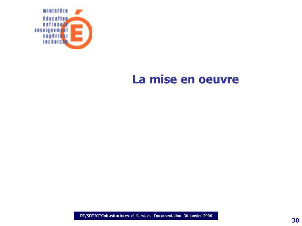 DT/SDTICE/Infrastructures et Services- Documentation 30 janvier 2006 30 La mise en oeuvre