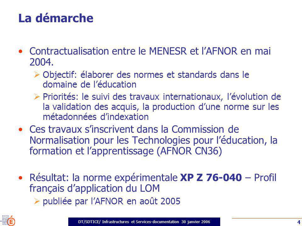 DT/SDTICE/ Infrastructures et Services-documentation 30 janvier 2006 5 Lexistant: le LOM Le Learning Object Metadata est un standard international visant à normaliser les méta données associées aux objets pédagogiques.