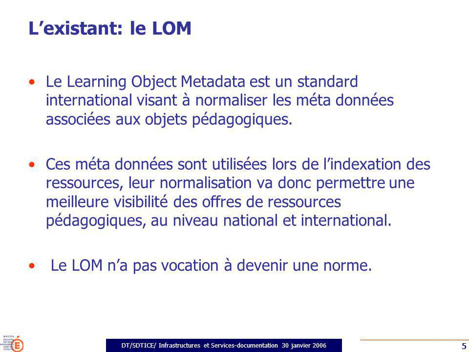 DT/SDTICE/ Infrastructures et Services-documentation 30 janvier 2006 16 1. Général