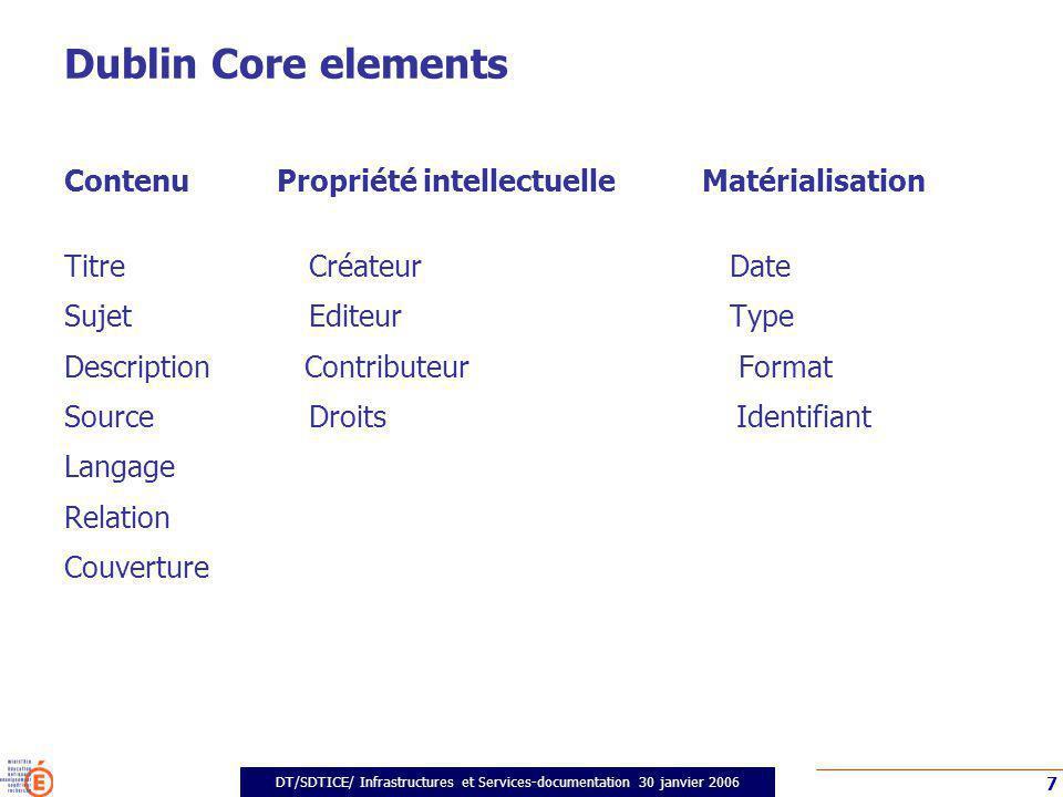 DT/SDTICE/ Infrastructures et Services-documentation 30 janvier 2006 7 Dublin Core elements ContenuPropriété intellectuelleMatérialisation Titre Créat