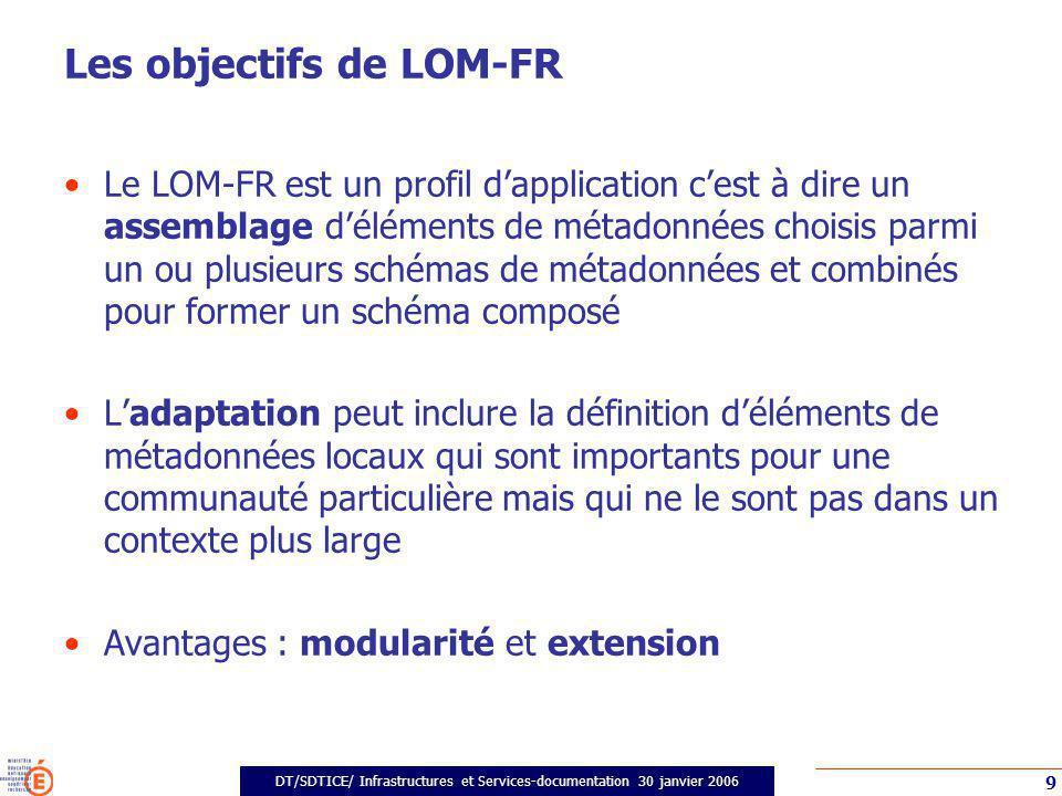 DT/SDTICE/ Infrastructures et Services-documentation 30 janvier 2006 9 Les objectifs de LOM-FR Le LOM-FR est un profil dapplication cest à dire un assemblage déléments de métadonnées choisis parmi un ou plusieurs schémas de métadonnées et combinés pour former un schéma composé Ladaptation peut inclure la définition déléments de métadonnées locaux qui sont importants pour une communauté particulière mais qui ne le sont pas dans un contexte plus large Avantages : modularité et extension
