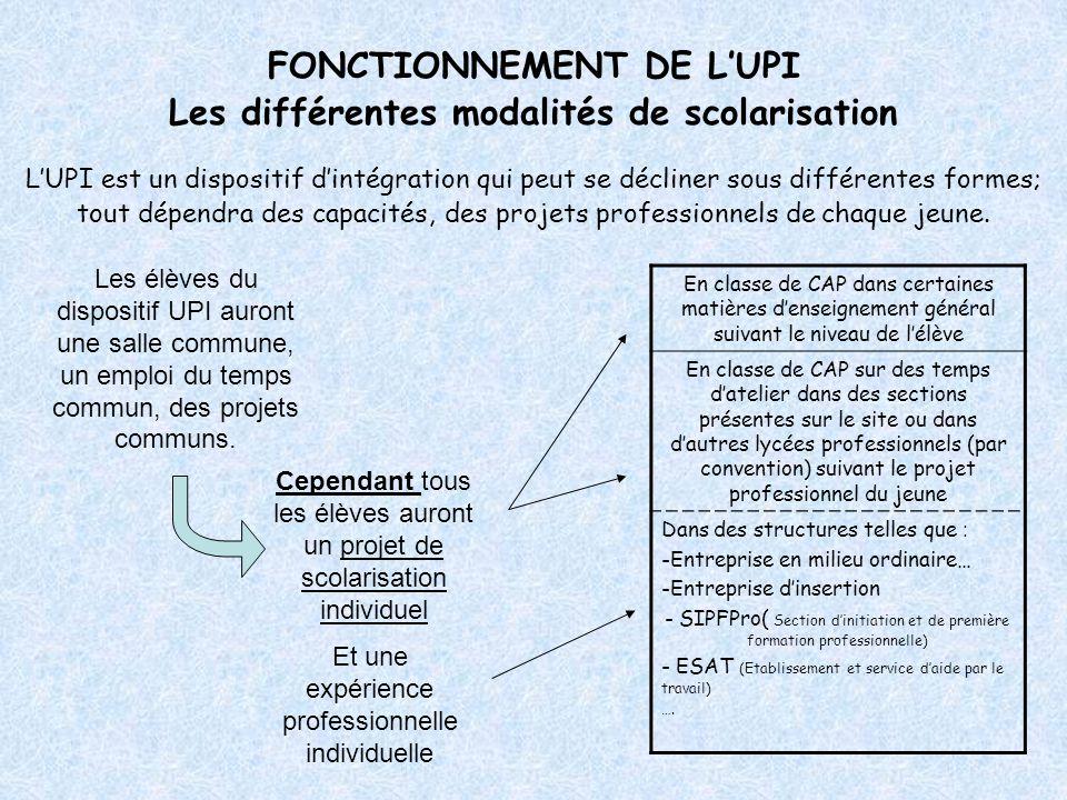 FONCTIONNEMENT DE LUPI Les différentes modalités de scolarisation LUPI est un dispositif dintégration qui peut se décliner sous différentes formes; to
