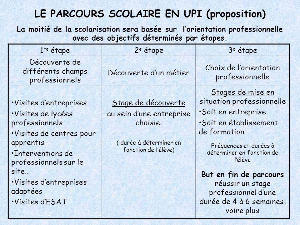 LE PARCOURS SCOLAIRE EN UPI (proposition) La moitié de la scolarisation sera basée sur lorientation professionnelle avec des objectifs déterminés par