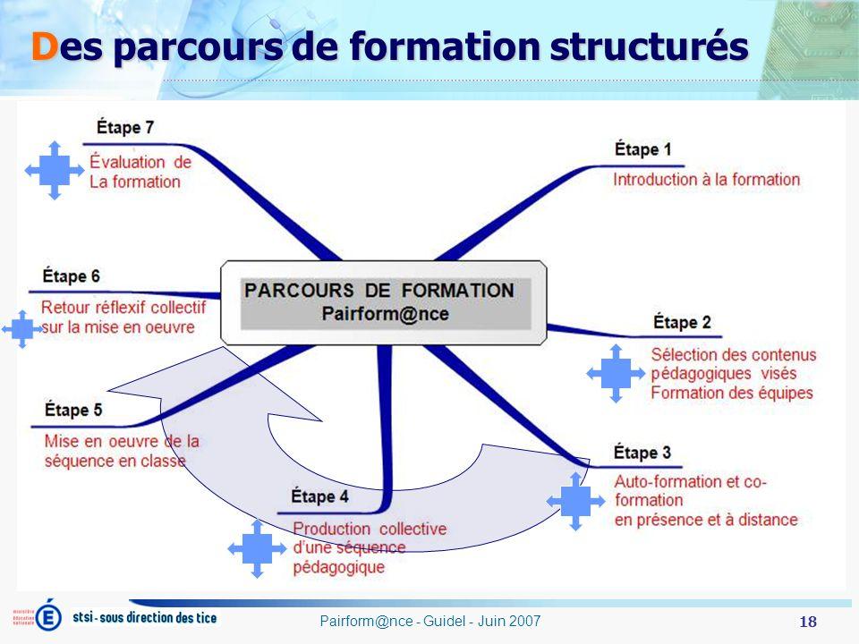 18 Pairform@nce - Guidel - Juin 2007 Des parcours de formation structurés