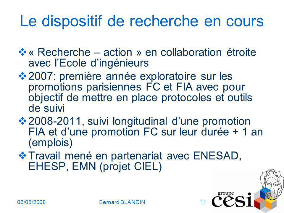 06/05/2008Bernard BLANDIN11 Le dispositif de recherche en cours « Recherche – action » en collaboration étroite avec lEcole dingénieurs 2007: première
