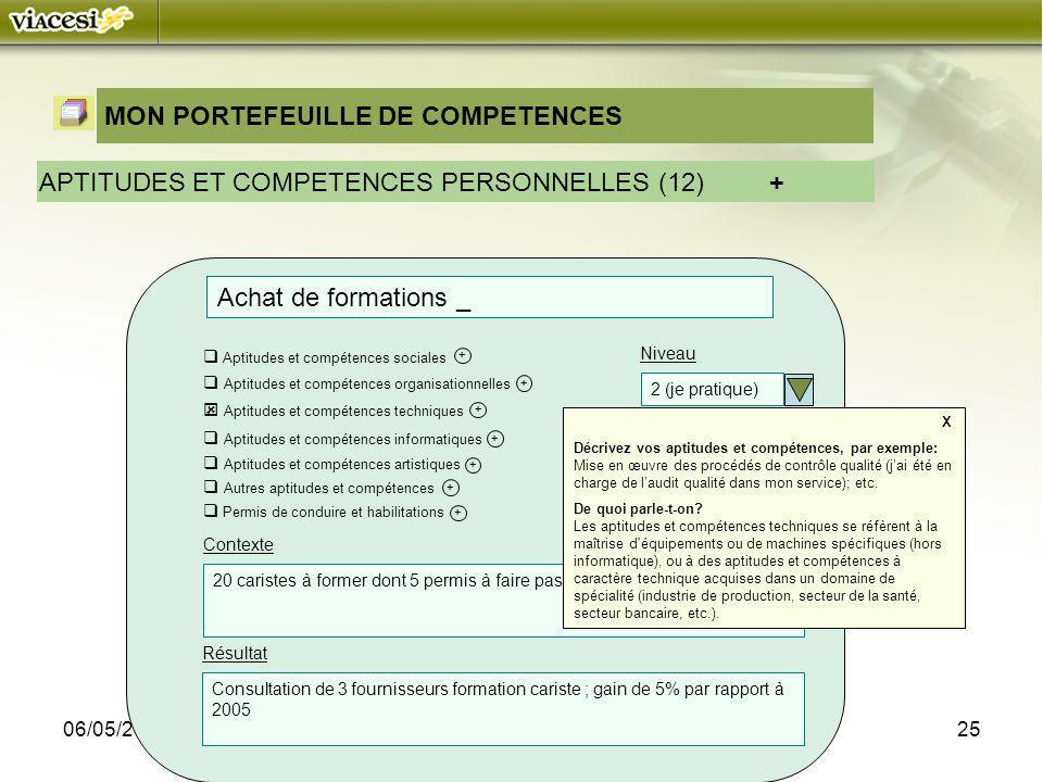 06/05/2008Bernard BLANDIN25 + APTITUDES ET COMPETENCES PERSONNELLES (12)+ MON PORTEFEUILLE DE COMPETENCES Achat de formations _ Aptitudes et compétenc