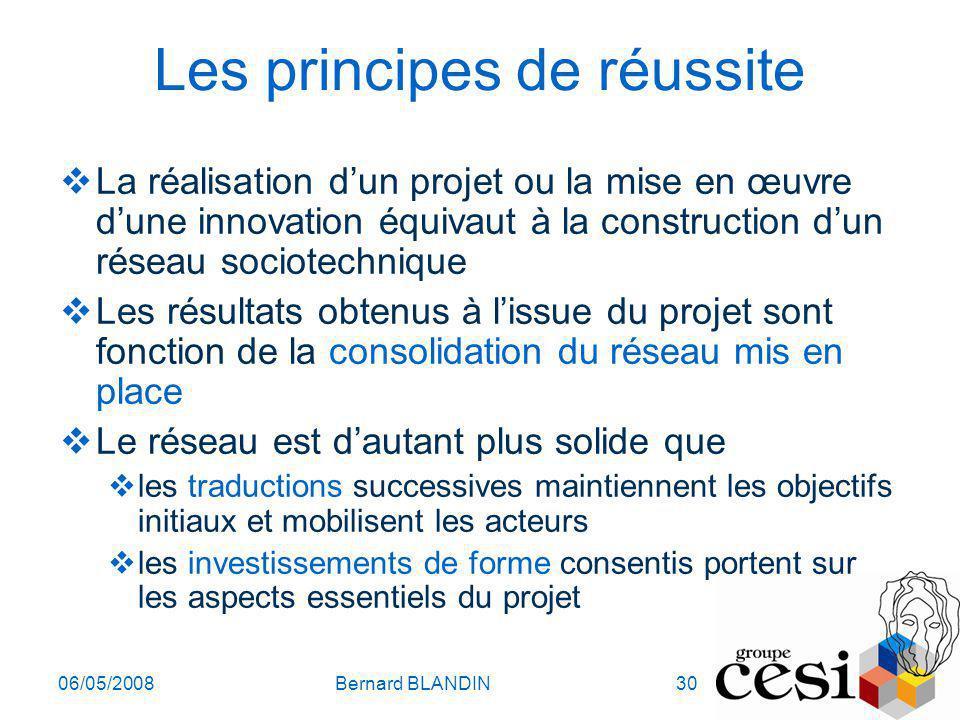 06/05/2008Bernard BLANDIN30 Les principes de réussite La réalisation dun projet ou la mise en œuvre dune innovation équivaut à la construction dun rés