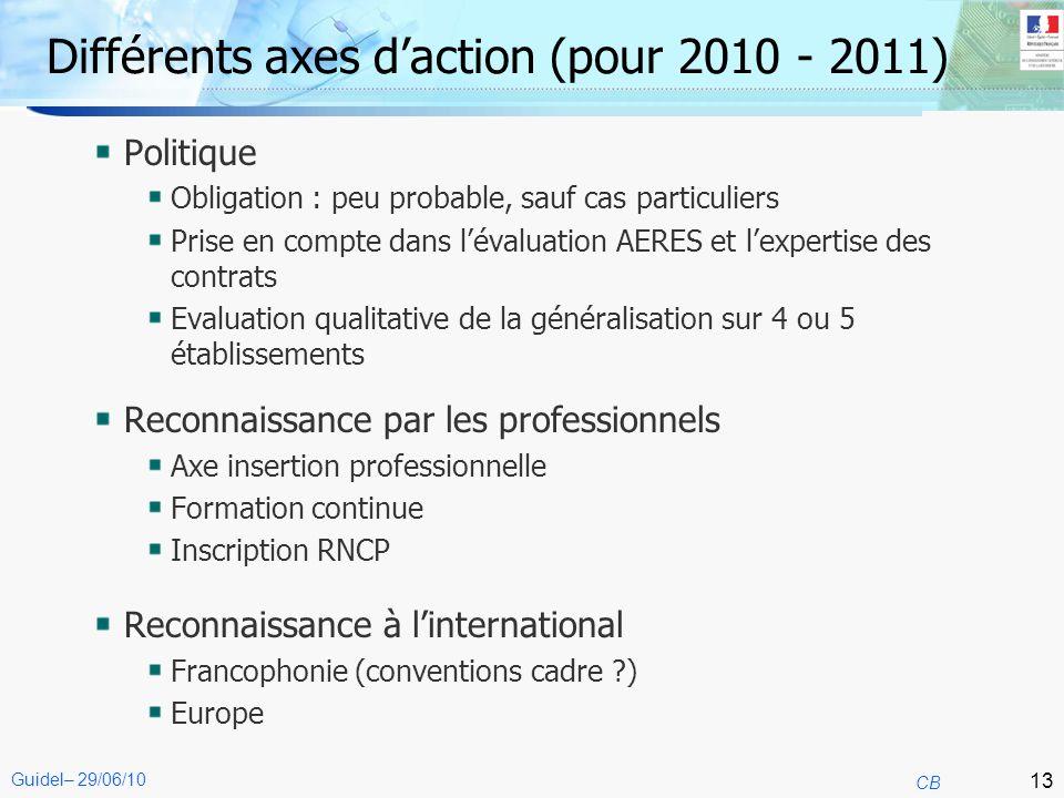 13 CB Guidel– 29/06/10 Différents axes daction (pour 2010 - 2011) Politique Obligation : peu probable, sauf cas particuliers Prise en compte dans léva