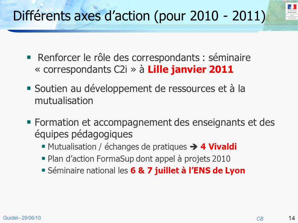 14 CB Guidel– 29/06/10 Différents axes daction (pour 2010 - 2011) Renforcer le rôle des correspondants : séminaire « correspondants C2i » à Lille janv