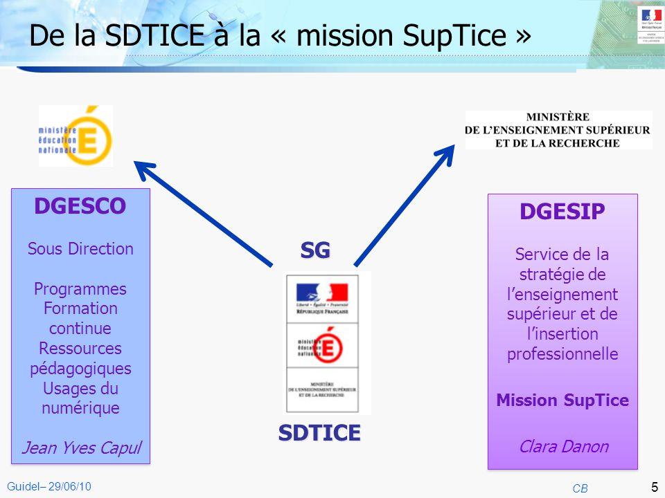 5 CB Guidel– 29/06/10 De la SDTICE à la « mission SupTice » 5 SDTICE DGESIP Service de la stratégie de lenseignement supérieur et de linsertion profes
