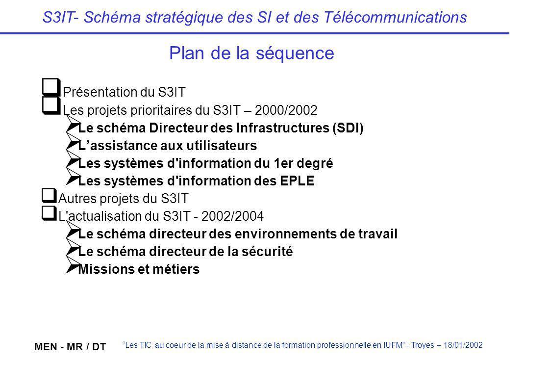 S3IT- Schéma stratégique des SI et des Télécommunications MEN - MR / DT Les TIC au coeur de la mise à distance de la formation professionnelle en IUFM - Troyes – 18/01/2002 Plan de la séquence Présentation du S3IT Les projets prioritaires du S3IT – 2000/2002 Le schéma Directeur des Infrastructures (SDI) Lassistance aux utilisateurs Les systèmes d information du 1er degré Les systèmes d information des EPLE Autres projets du S3IT L actualisation du S3IT - 2002/2004 Le schéma directeur des environnements de travail Le schéma directeur de la sécurité Missions et métiers
