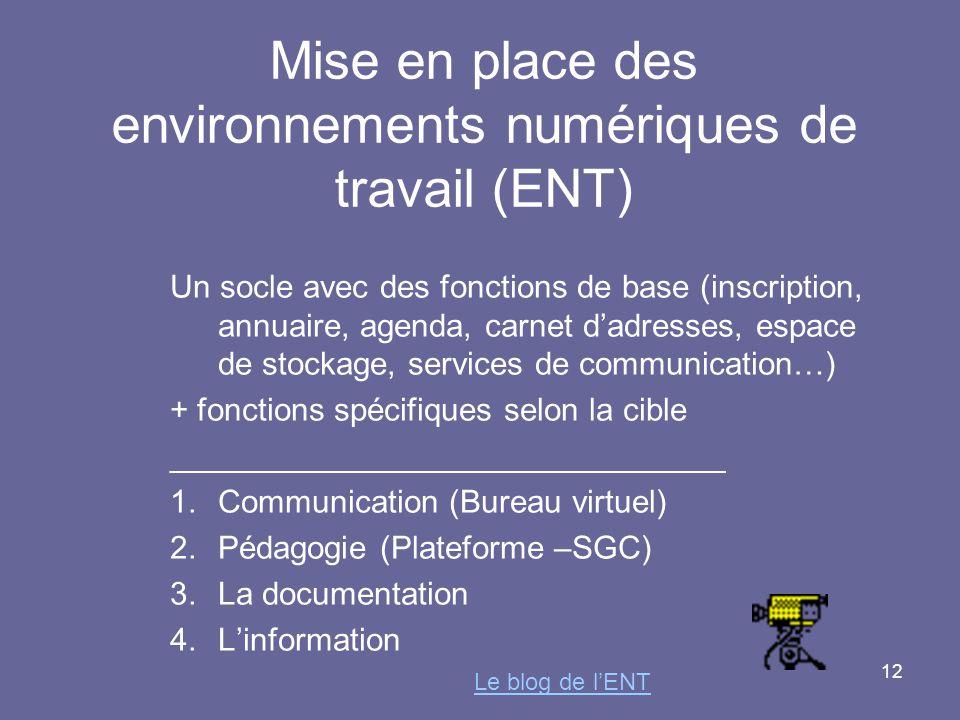 12 Mise en place des environnements numériques de travail (ENT) Un socle avec des fonctions de base (inscription, annuaire, agenda, carnet dadresses, espace de stockage, services de communication…) + fonctions spécifiques selon la cible _______________________________ 1.Communication (Bureau virtuel) 2.Pédagogie (Plateforme –SGC) 3.La documentation 4.Linformation Le blog de lENT