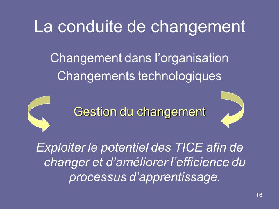 16 La conduite de changement Changement dans lorganisation Changements technologiques Gestion du changement Exploiter le potentiel des TICE afin de changer et daméliorer lefficience du processus dapprentissage.
