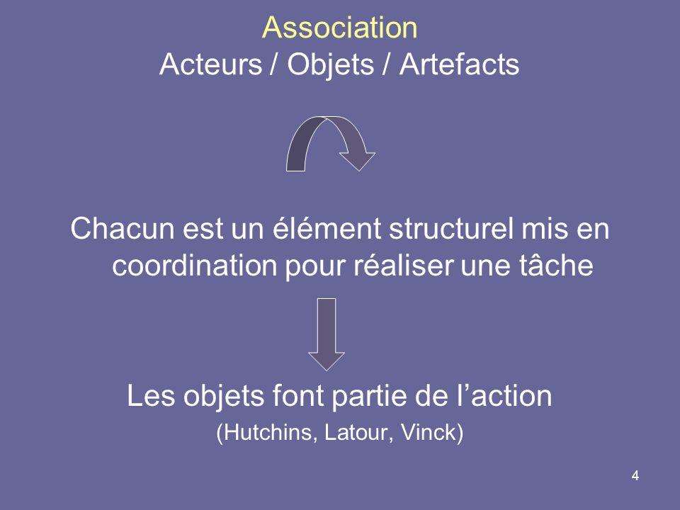 4 Association Acteurs / Objets / Artefacts Chacun est un élément structurel mis en coordination pour réaliser une tâche Les objets font partie de laction (Hutchins, Latour, Vinck)
