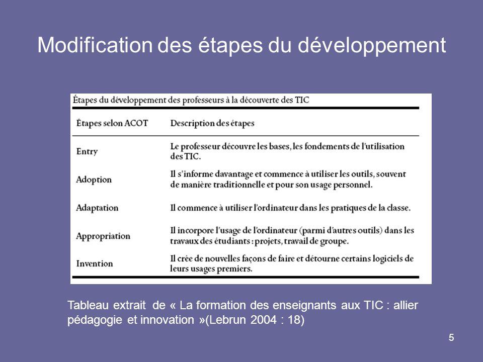 5 Modification des étapes du développement Tableau extrait de « La formation des enseignants aux TIC : allier pédagogie et innovation »(Lebrun 2004 : 18)