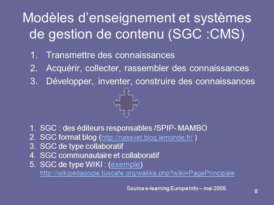 8 Modèles denseignement et systèmes de gestion de contenu (SGC :CMS) 1.Transmettre des connaissances 2.Acquérir, collecter, rassembler des connaissances 3.Développer, inventer, construire des connaissances 1.SGC : des éditeurs responsables /SPIP- MAMBO 2.SGC format blog ( http://nassvet.blog.lemonde.fr/ ) http://nassvet.blog.lemonde.fr/ 3.SGC de type collaboratif 4.SGC communautaire et collaboratif 5.SGC de type WIKI : (exemple) http://wikipedagogie.tuxcafe.org/wakka.php wiki=PagePrincipaleexemple http://wikipedagogie.tuxcafe.org/wakka.php wiki=PagePrincipale Source e-learning Europa Info – mai 2005