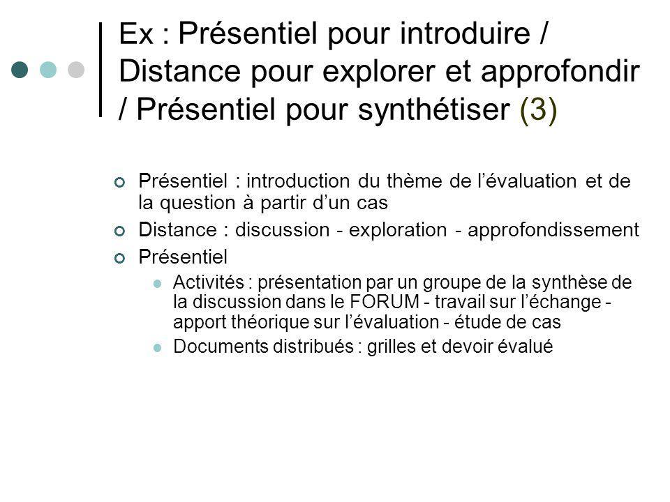 Ex : Présentiel pour introduire / Distance pour explorer et approfondir / Présentiel pour synthétiser (3) Présentiel : introduction du thème de lévalu