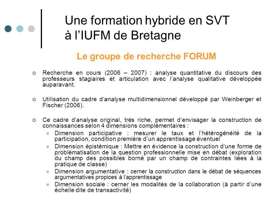 Le groupe de recherche FORUM Recherche en cours (2006 – 2007) : analyse quantitative du discours des professeurs stagiaires et articulation avec lanalyse qualitative développée auparavant.