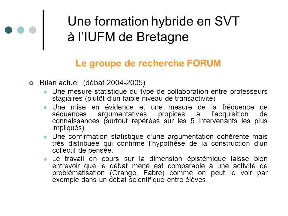 Le groupe de recherche FORUM Bilan actuel (débat 2004-2005) Une mesure statistique du type de collaboration entre professeurs stagiaires (plutôt dun faible niveau de transactivité) Une mise en évidence et une mesure de la fréquence de séquences argumentatives propices à lacquisition de connaissances (surtout repérées sur les 5 intervenants les plus impliqués).