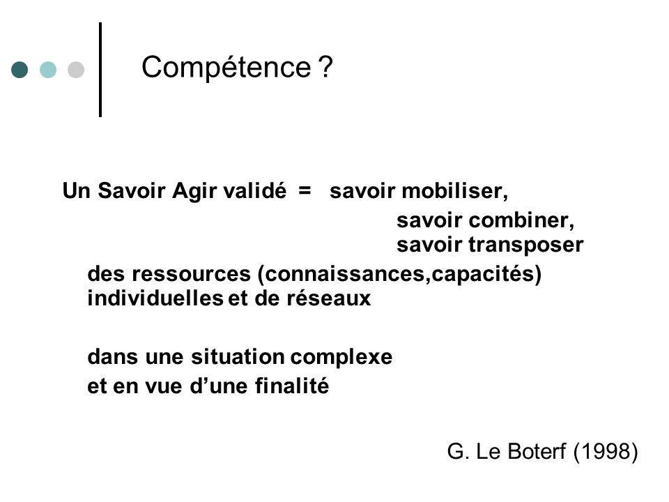 Compétence ? Un Savoir Agir validé = savoir mobiliser, savoir combiner, savoir transposer des ressources (connaissances,capacités) individuelles et de