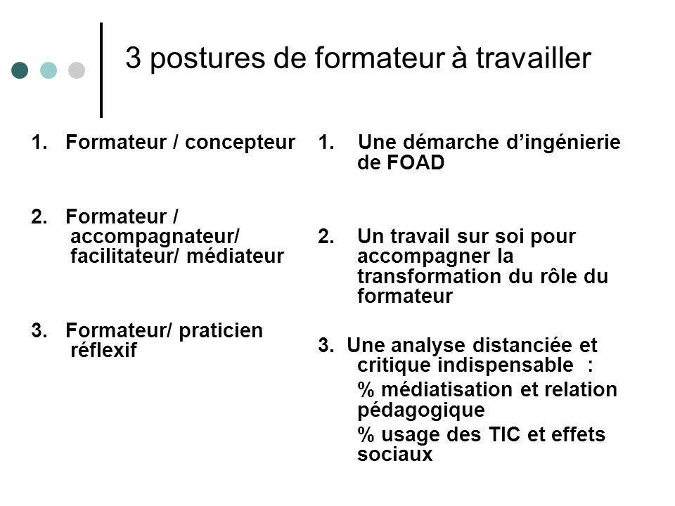 3 postures de formateur à travailler 1. Formateur / concepteur 2. Formateur / accompagnateur/ facilitateur/ médiateur 3. Formateur/ praticien réflexif