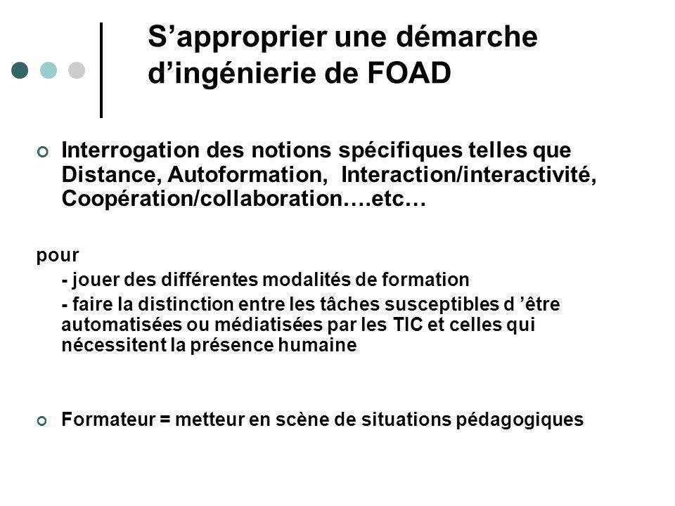Sapproprier une démarche dingénierie de FOAD Interrogation des notions spécifiques telles que Distance, Autoformation, Interaction/interactivité, Coop