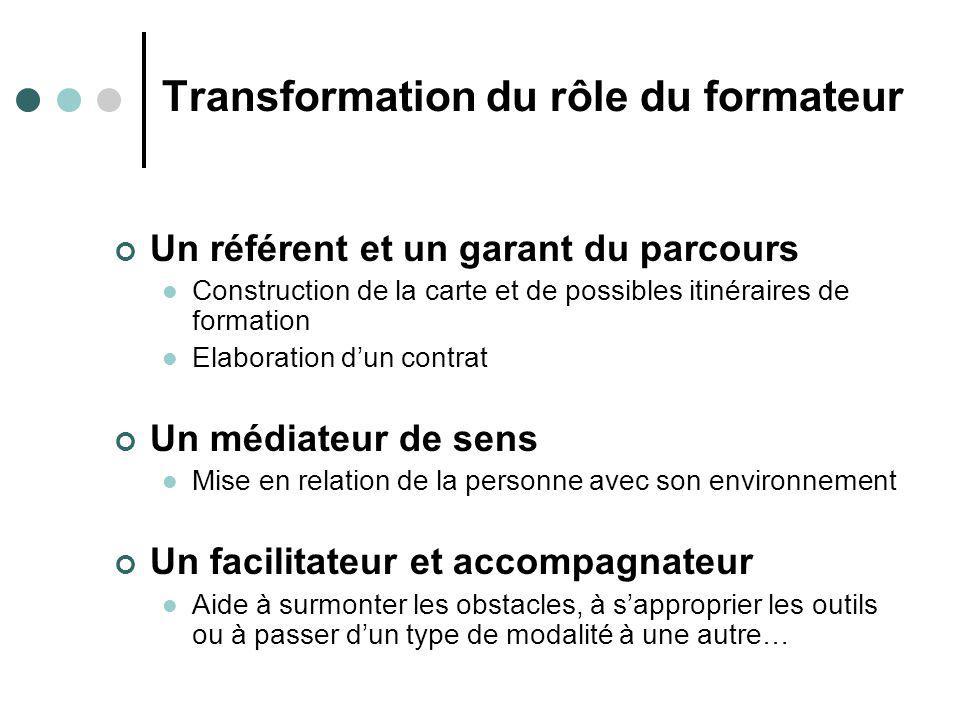 Transformation du rôle du formateur Un référent et un garant du parcours Construction de la carte et de possibles itinéraires de formation Elaboration