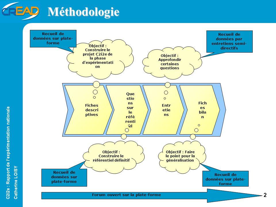 C2i2e : Rapport de lexpérimentation nationale Catherine LOISY 2 Méthodologie Fiches descri ptives Objectif : Construire le projet C2i2e de la phase dexpérimentati on Recueil de données sur plate- forme Que stio ns sur le réfé renti el Objectif : Construire le référentiel définitif Recueil de données sur plate-forme Fich es bila n Objectif : Faire le point pour la généralisation Recueil de données sur plate- forme Entr etie ns Objectif : Approfondir certaines questions Recueil de données par entretiens semi- directifs Forum ouvert sur la plate-forme
