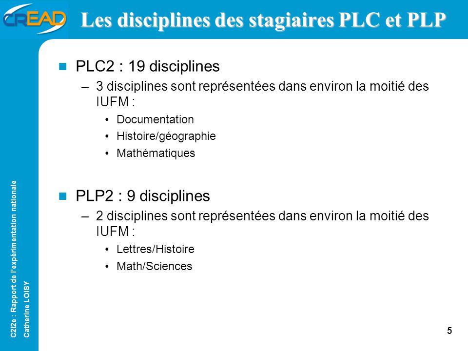 C2i2e : Rapport de lexpérimentation nationale Catherine LOISY 4 Les populations de stagiaires Au lancement de lexpérimentation