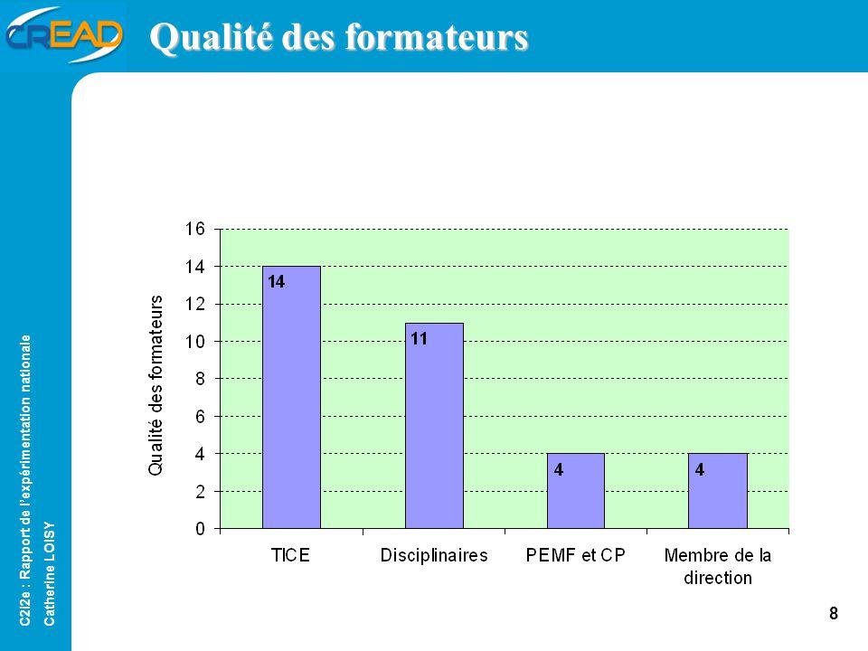 C2i2e : Rapport de lexpérimentation nationale Catherine LOISY 8 Qualité des formateurs