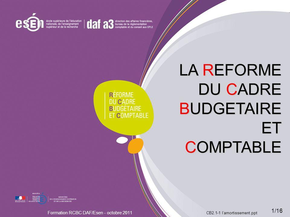 LAMORTISSEMENT LAMORTISSEMENT Les opérations budgétaires -En dépenses : -LIC M9.6 impose dinscrire au budget initial lannuité damortissement dans un compte de charge.