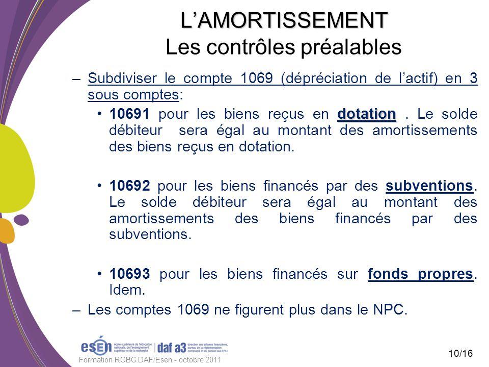 LAMORTISSEMENT LAMORTISSEMENT Les contrôles préalables –Subdiviser le compte 1069 (dépréciation de lactif) en 3 sous comptes: dotation10691 pour les b